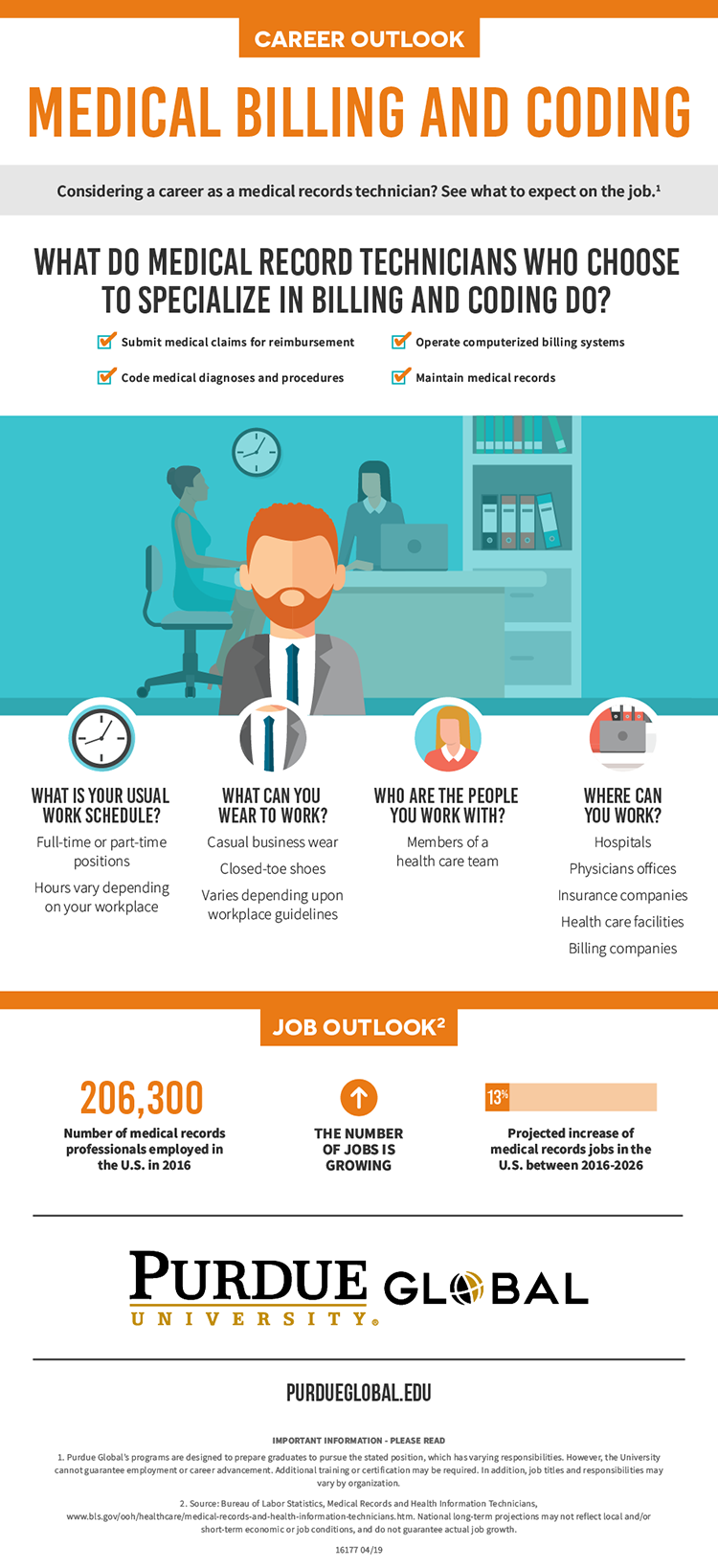 An infographic describing what it's like to have a medical billing and coding career. Information in infographic is included in article above.